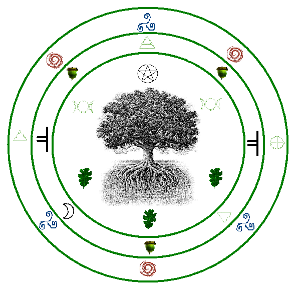 Misc - Druid Charm